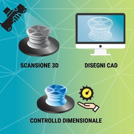 Banner degli scanner 3D portatili laser di V-GER – mobile