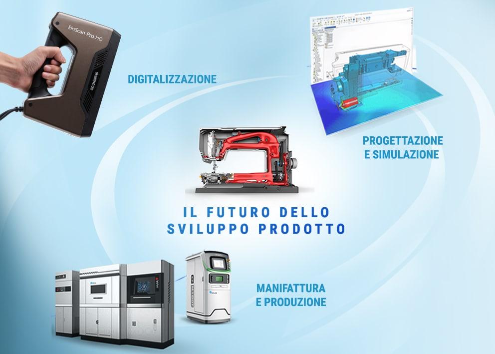 Che differenza c'è tra uno scanner 3d e una stampante 3d?