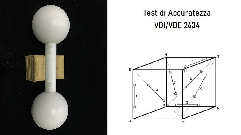 Test di accuratezza VDI VDE 2634 di V-GER