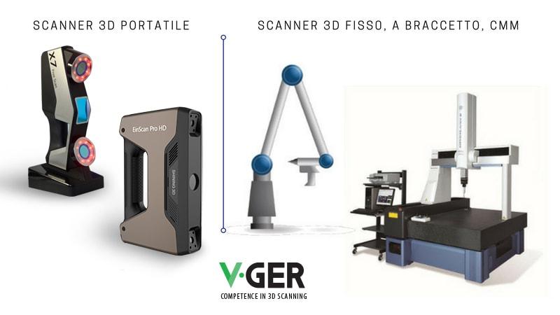 Scanner 3D portatile o a braccetto di V-GER